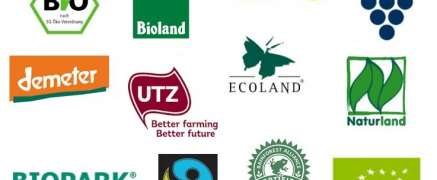 Fairtrade and Organic Labels