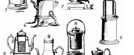 Evolution der Kaffeezubereitung